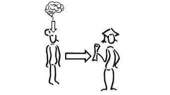 Gehirn-Inventur