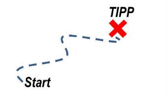 Tippsuche